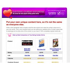 Clickbank Review Website: Dating Guides